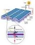 1.SOLAR CELL